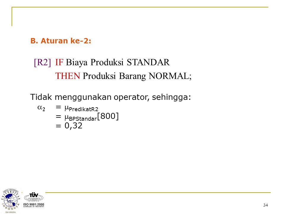 [R2] IF Biaya Produksi STANDAR THEN Produksi Barang NORMAL;
